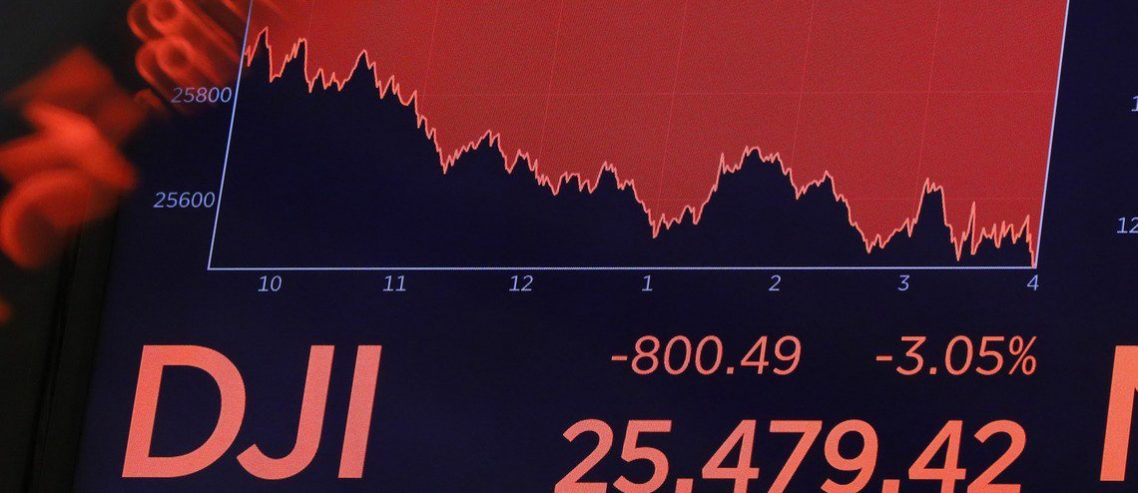 Dow Swings Wildly as Wall Street Recoils from 800-Point Bloodbath