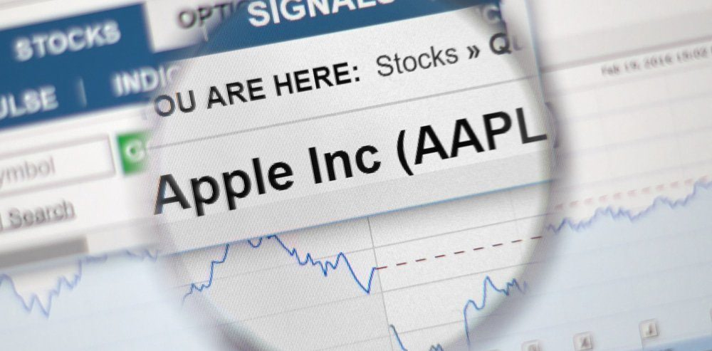 Bitcoin Price Rallied as Apple Flashed 'Death Cross'