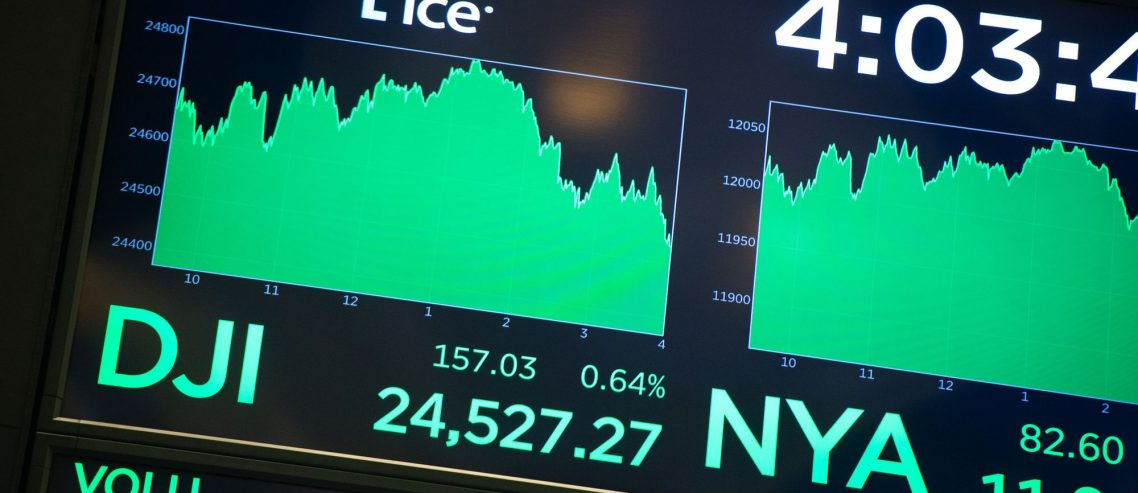Dow Beats Back Bears with 200 Point Rally, Bitcoin Teeters Toward 'Critical' Support