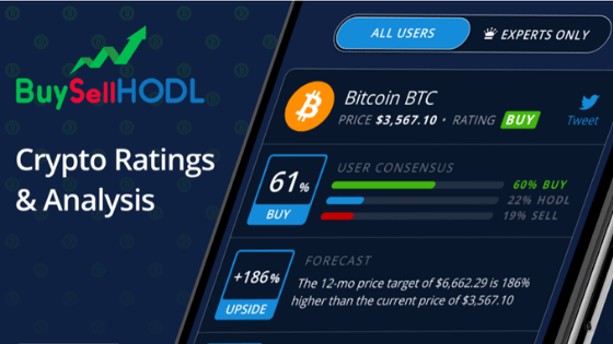 Crypto Ratings, Price Targets, and Qualitative Analysis Platform BuySellHODL Launches With Android and Apple Support